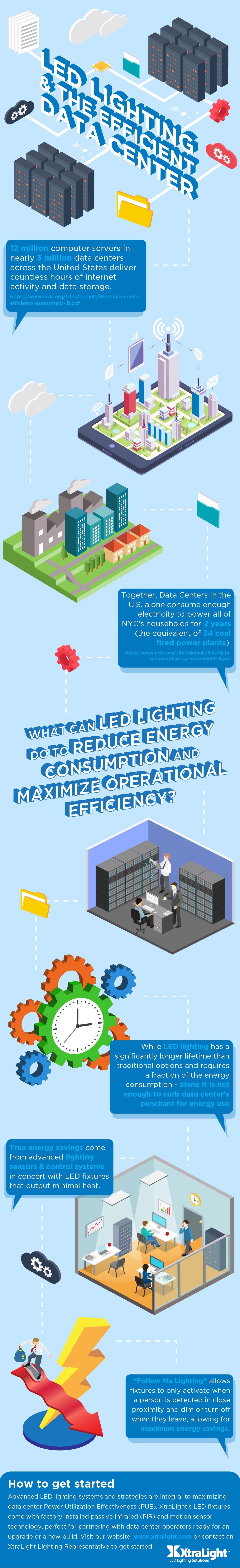 Led lighting the efficient data center jpg 1 3 mb