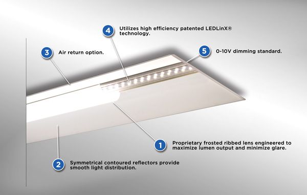XtraLight ACR Metric LED