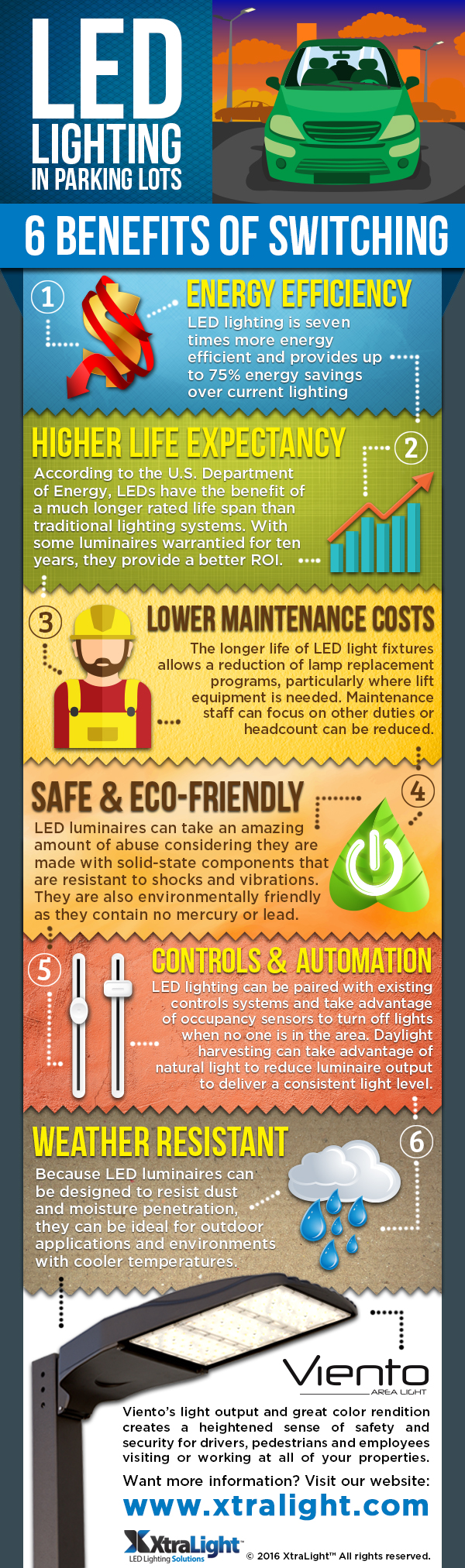 ... LED Lighting in Parking Lots 6 Benefits of Switching (Infographic) ... & Educational Facilities · XtraLight: LED Lighting Solutions azcodes.com