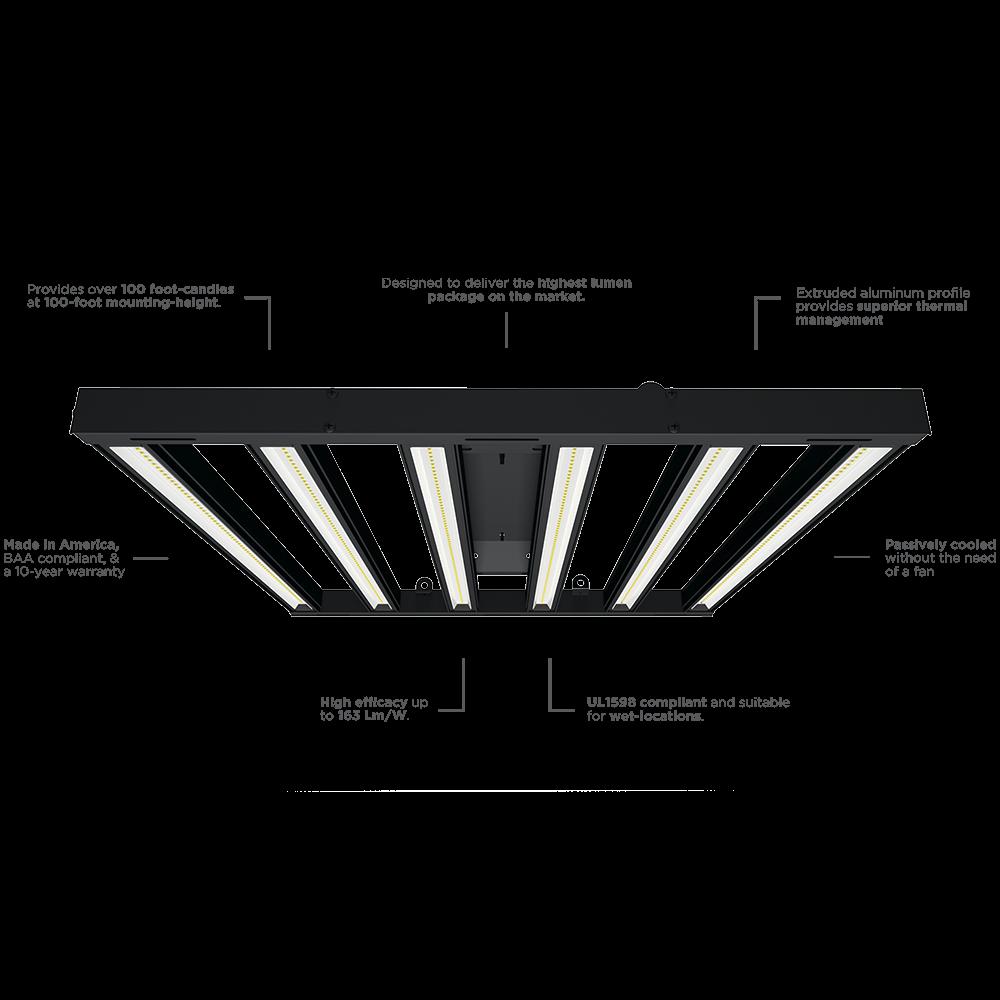 High Power High Bay LED Diagram