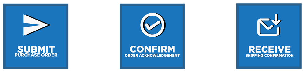 1.Submit Purchase Order, 2.Confirm Order Acknowledgment, 3. Receive Shipping Confirmation